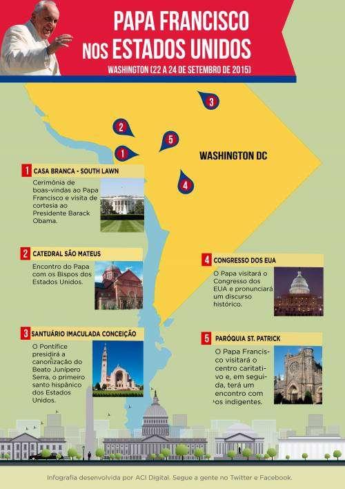 [Infográfico]: Itinerário durante a visita do Papa Francisco a Washington D.C. nos Estados Unidos